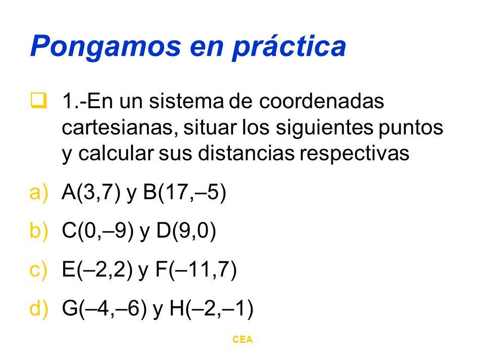 CEA Pongamos en práctica 1.-En un sistema de coordenadas cartesianas, situar los siguientes puntos y calcular sus distancias respectivas a)A(3,7) y B(