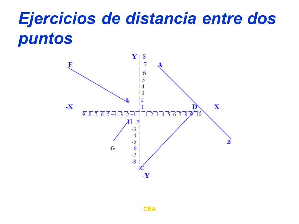 CEA Ejercicios de distancia entre dos puntos
