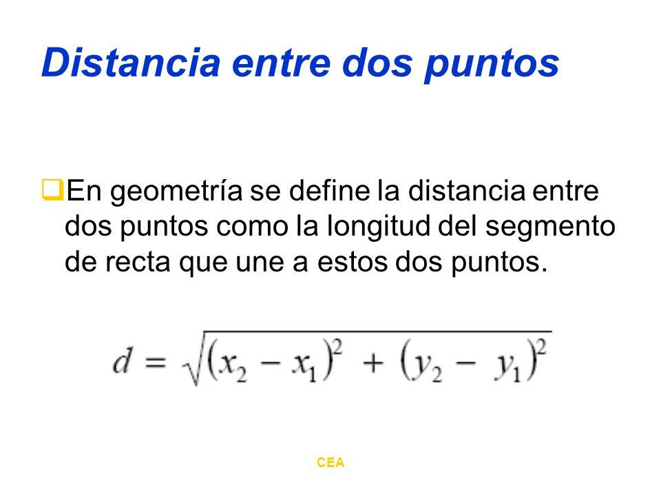 CEA Distancia entre dos puntos En geometría se define la distancia entre dos puntos como la longitud del segmento de recta que une a estos dos puntos.