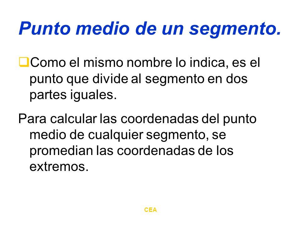 CEA Punto medio de un segmento. Como el mismo nombre lo indica, es el punto que divide al segmento en dos partes iguales. Para calcular las coordenada