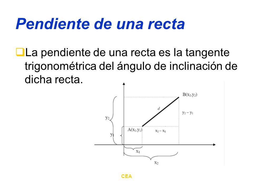 CEA Pendiente de una recta Si aplicamos la función tangente veremos que el planteamiento quedaría así: donde m es la tangente trigonométrica del ángulo de inclinación de la recta