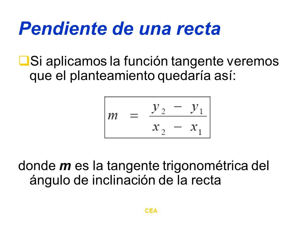 CEA Pendiente de una recta Si aplicamos la función tangente veremos que el planteamiento quedaría así: donde m es la tangente trigonométrica del ángul