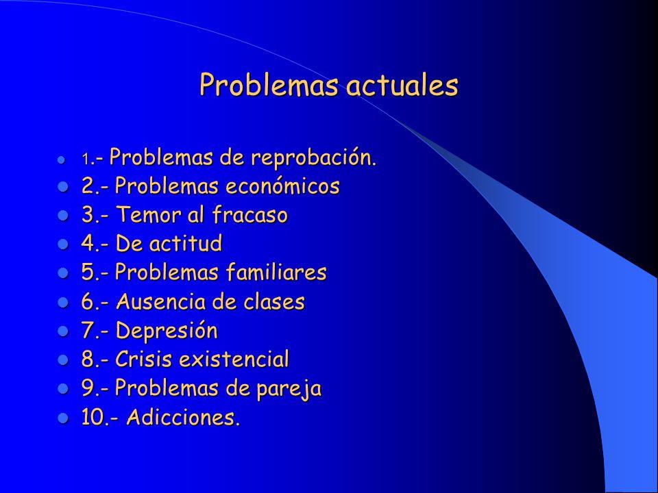 Problemas actuales 1.- Problemas de reprobación.1.- Problemas de reprobación.