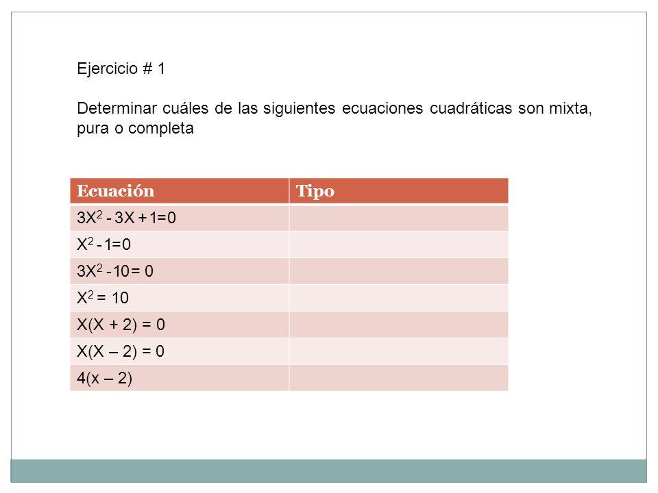 Ejercicio # 1 Determinar cuáles de las siguientes ecuaciones cuadráticas son mixta, pura o completa EcuaciónTipo 3X 2 - 3 X + 1 = 0 X 2 - 1 = 0 3X 2 -