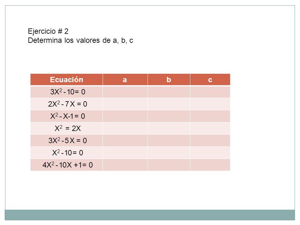 Ejercicio # 2 Determina los valores de a, b, c Ecuaciónabc 3X 2 - 1 0 = 0 2X 2 - 7 X = 0 X 2 - X - 1 = 0 X 2 = 2X 3X 2 - 5 X = 0 X 2 - 1 0 = 0 4X 2 -