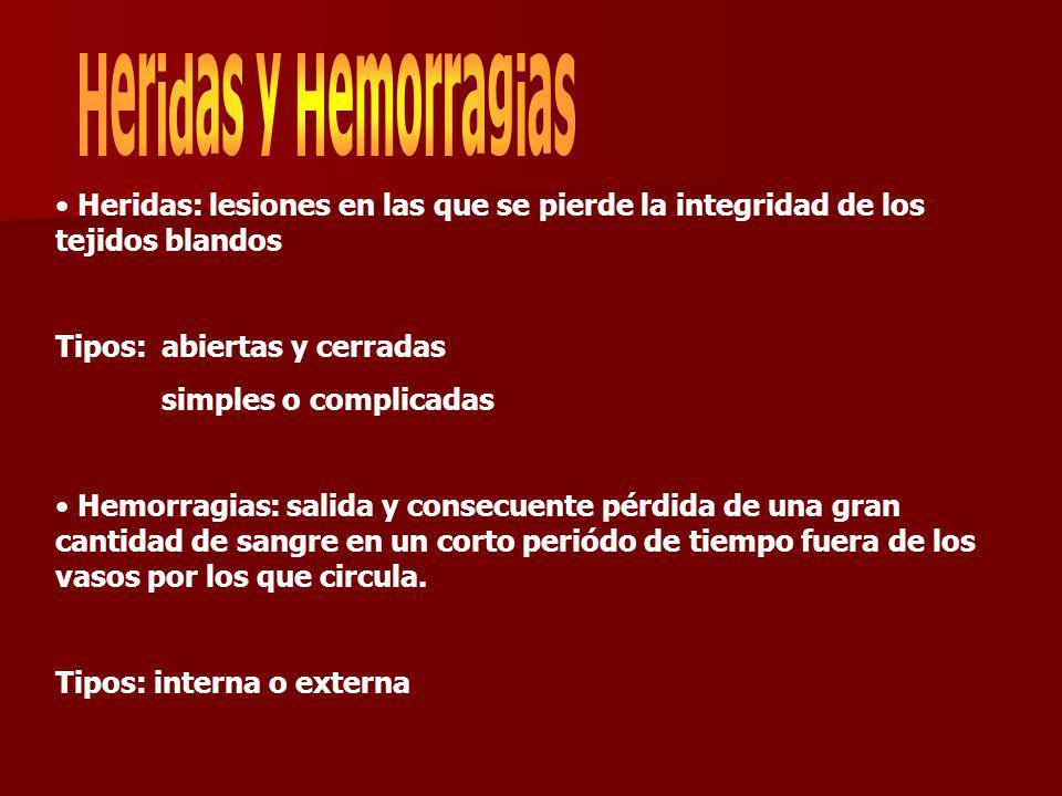 HEMORRAGIA HERIDA