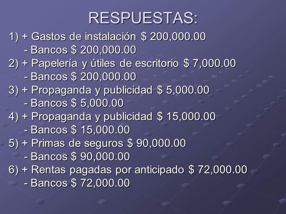 RESPUESTAS: 1) + Gastos de instalación $ 200,000.00 - Bancos $ 200,000.00 2) + Papelería y útiles de escritorio $ 7,000.00 - Bancos $ 200,000.00 3) + Propaganda y publicidad $ 5,000.00 - Bancos $ 5,000.00 4) + Propaganda y publicidad $ 15,000.00 - Bancos $ 15,000.00 5) + Primas de seguros $ 90,000.00 - Bancos $ 90,000.00 6) + Rentas pagadas por anticipado $ 72,000.00 - Bancos $ 72,000.00