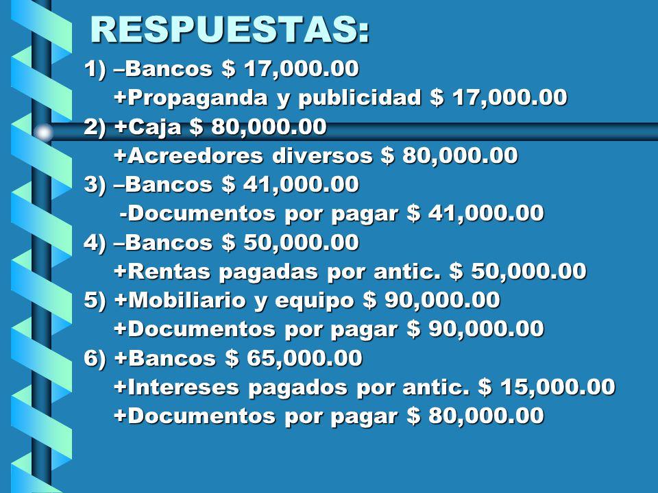 RESPUESTAS: 1) –Bancos $ 17,000.00 +Propaganda y publicidad $ 17,000.00 +Propaganda y publicidad $ 17,000.00 2) +Caja $ 80,000.00 +Acreedores diversos $ 80,000.00 +Acreedores diversos $ 80,000.00 3) –Bancos $ 41,000.00 -Documentos por pagar $ 41,000.00 -Documentos por pagar $ 41,000.00 4) –Bancos $ 50,000.00 +Rentas pagadas por antic.
