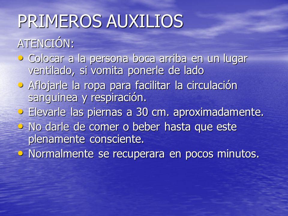 BIBLIOGRAFIA ZUERAS, Pilar.Manual de primeros auxilios,UP,México,2001