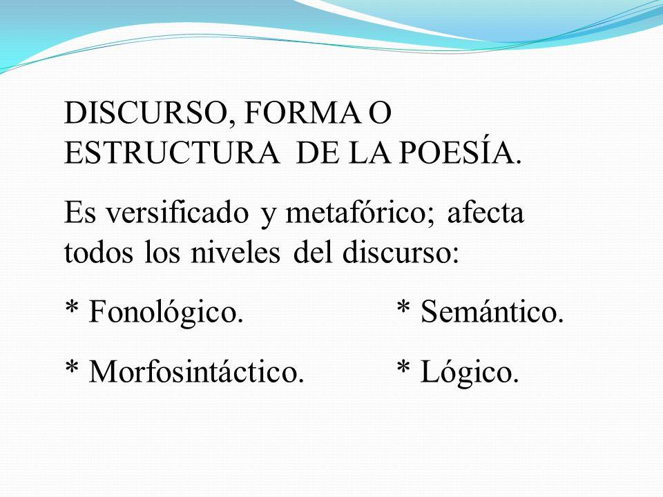 DISCURSO, FORMA O ESTRUCTURA DE LA POESÍA. Es versificado y metafórico; afecta todos los niveles del discurso: * Fonológico.* Semántico. * Morfosintác