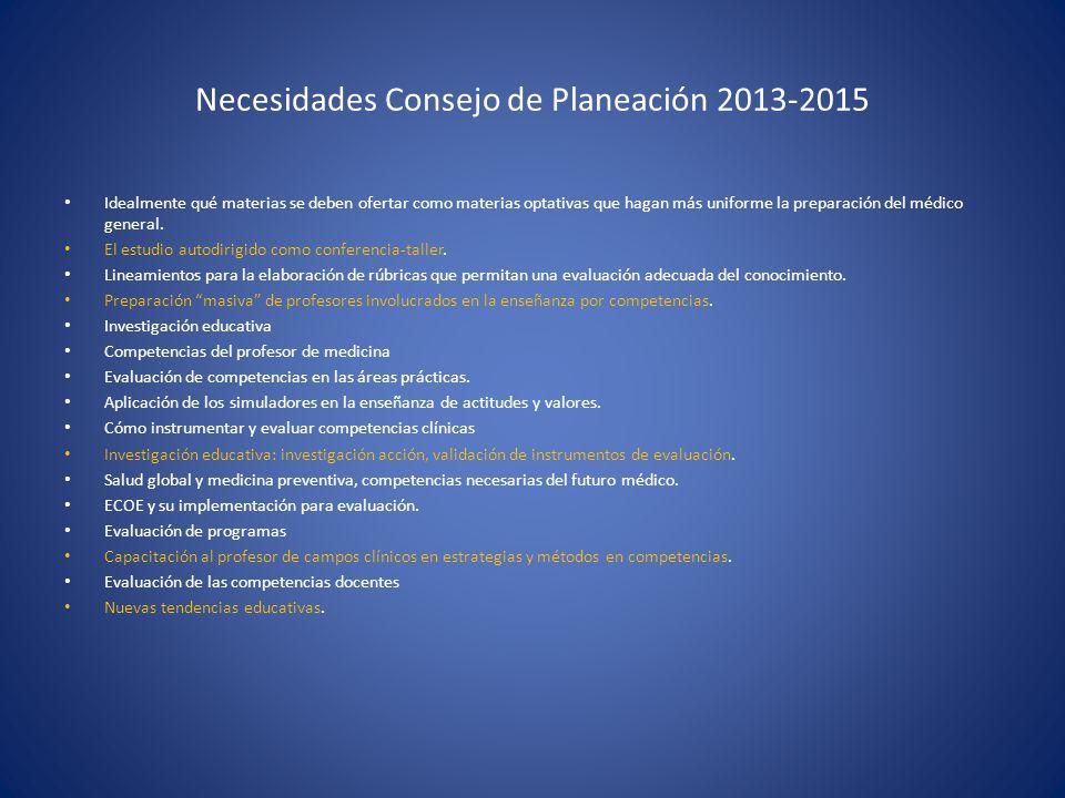 Necesidades Consejo de Planeación 2013-2015 Idealmente qué materias se deben ofertar como materias optativas que hagan más uniforme la preparación del
