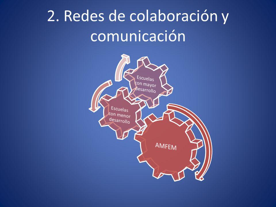 2. Redes de colaboración y comunicación