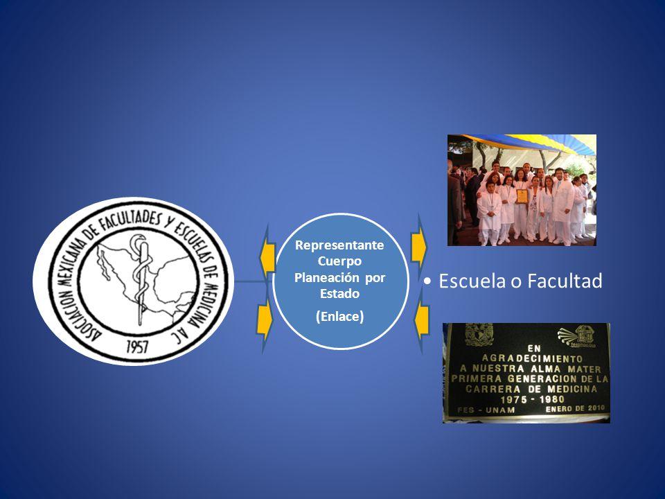 Representante Cuerpo Planeación por Estado (Enlace) Escuela o Facultad
