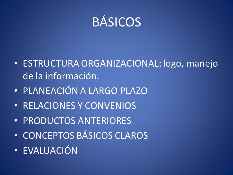BÁSICOS ESTRUCTURA ORGANIZACIONAL: logo, manejo de la información. PLANEACIÓN A LARGO PLAZO RELACIONES Y CONVENIOS PRODUCTOS ANTERIORES CONCEPTOS BÁSI