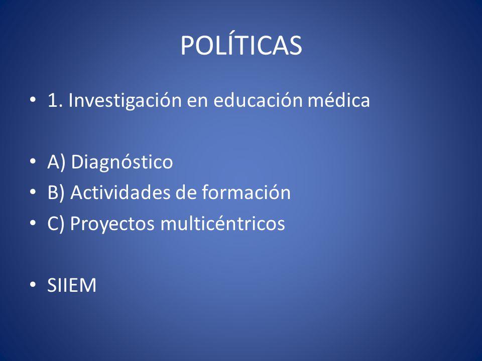 POLÍTICAS 1. Investigación en educación médica A) Diagnóstico B) Actividades de formación C) Proyectos multicéntricos SIIEM