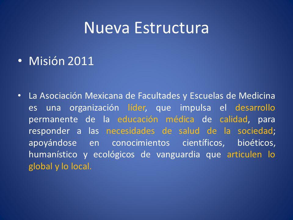 Nueva Estructura Misión 2011 La Asociación Mexicana de Facultades y Escuelas de Medicina es una organización líder, que impulsa el desarrollo permanen