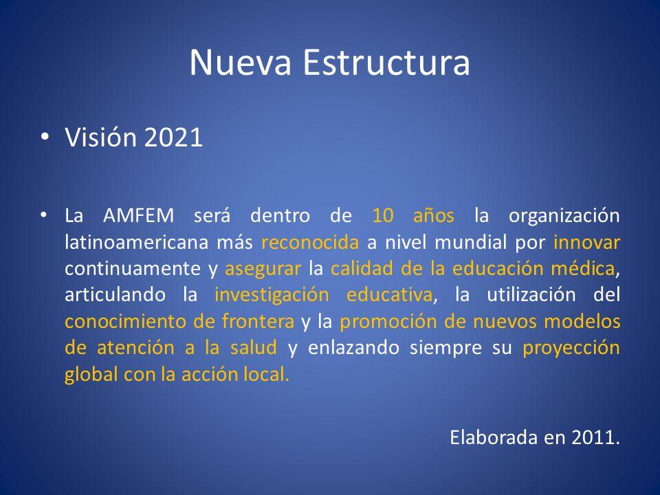 Nueva Estructura Visión 2021 La AMFEM será dentro de 10 años la organización latinoamericana más reconocida a nivel mundial por innovar continuamente