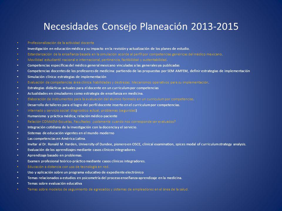 Necesidades Consejo Planeación 2013-2015 Profesionalización de la actividad docente Investigación en educación médica y su impacto en la revisión y ac