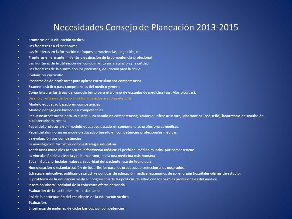Necesidades Consejo de Planeación 2013-2015 Fronteras en la educación médica Las fronteras en el manpower Las fronteras en la formación enfoques compe