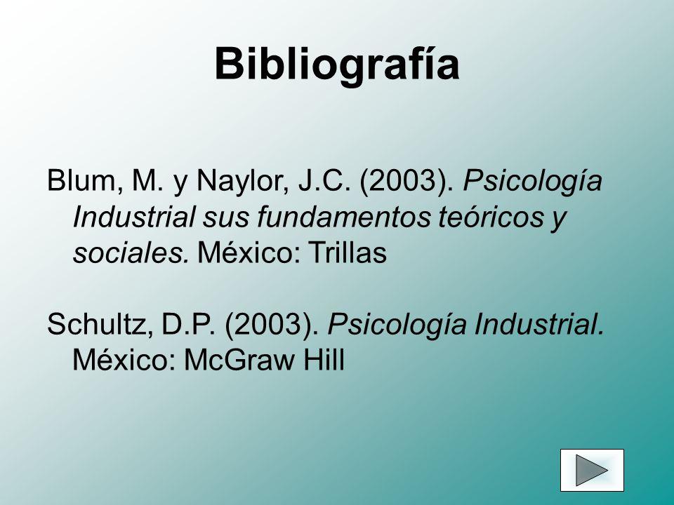 Bibliografía Blum, M. y Naylor, J.C. (2003). Psicología Industrial sus fundamentos teóricos y sociales. México: Trillas Schultz, D.P. (2003). Psicolog