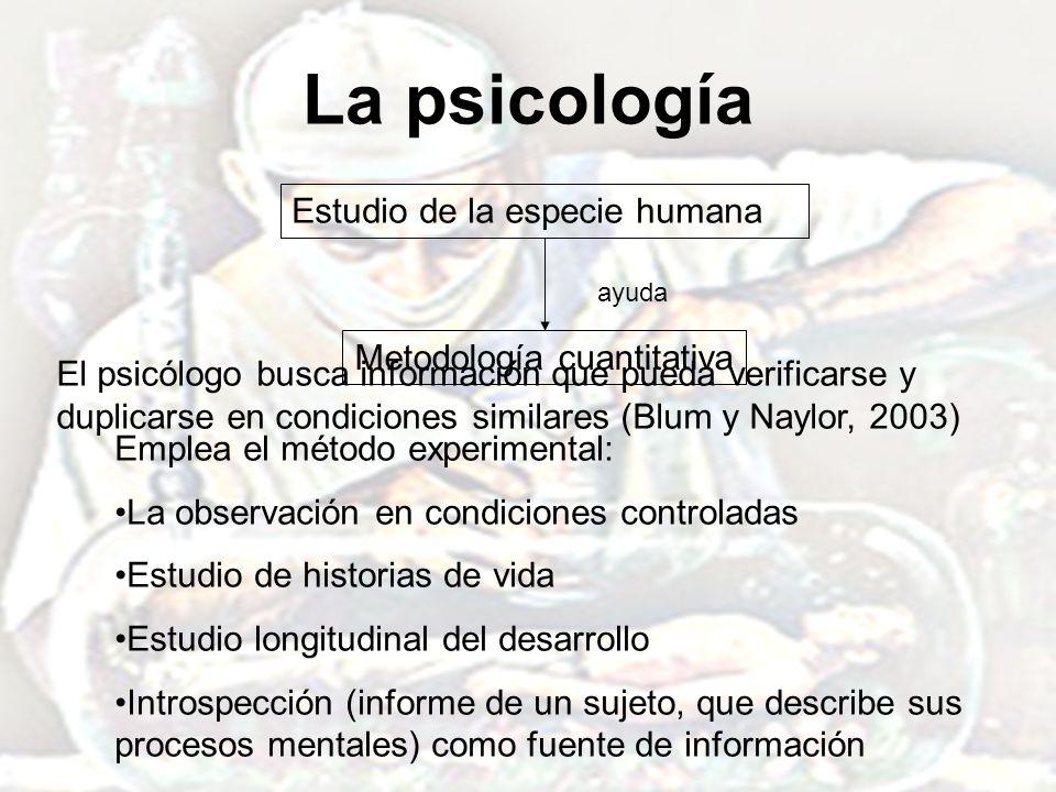 La psicología Estudio de la especie humana ayuda Metodología cuantitativa Emplea el método experimental: La observación en condiciones controladas Est
