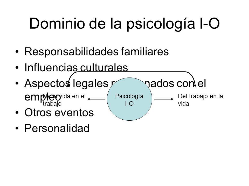 Dominio de la psicología I-O Responsabilidades familiares Influencias culturales Aspectos legales relacionados con el empleo Otros eventos Personalida