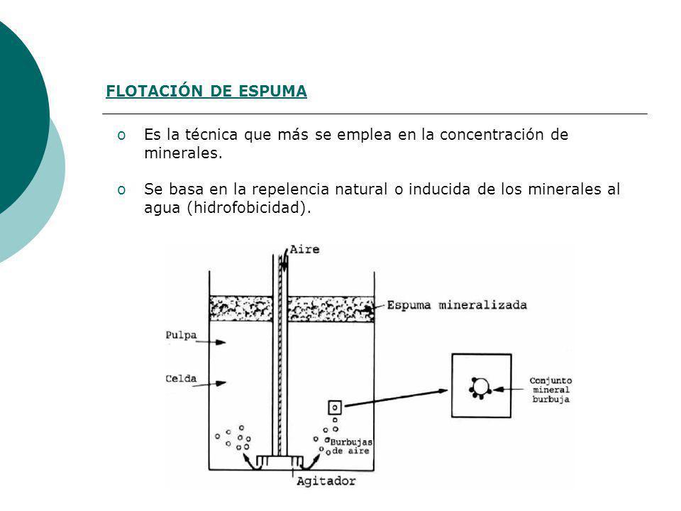 oEs la técnica que más se emplea en la concentración de minerales. oSe basa en la repelencia natural o inducida de los minerales al agua (hidrofobicid