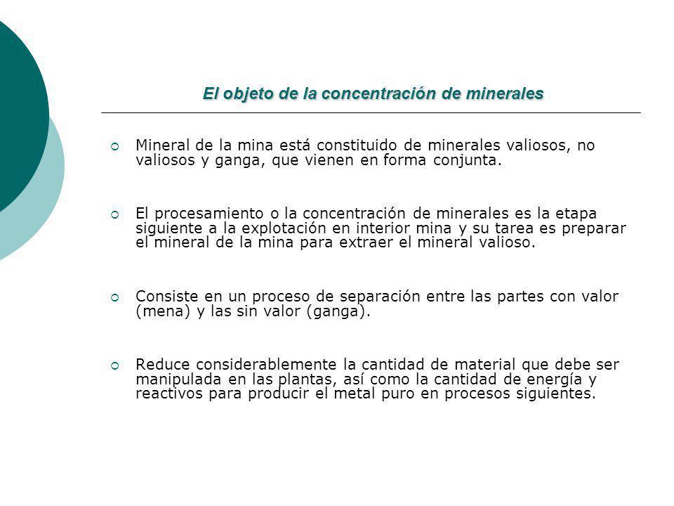 El objeto de la concentración de minerales Mineral de la mina está constituido de minerales valiosos, no valiosos y ganga, que vienen en forma conjunt