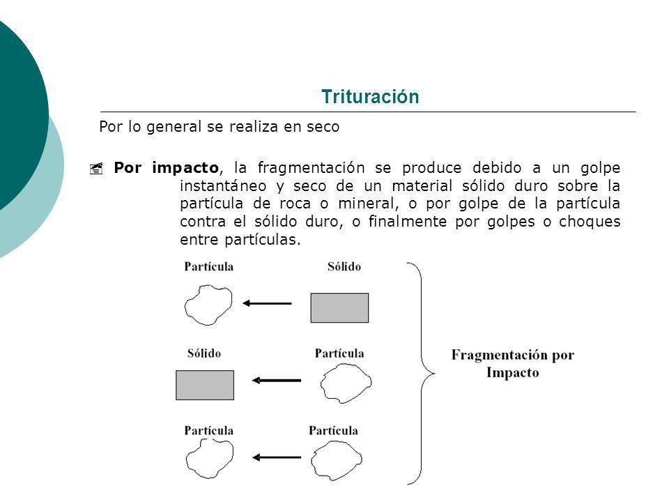 Trituración Por impacto, la fragmentación se produce debido a un golpe instantáneo y seco de un material sólido duro sobre la partícula de roca o mine