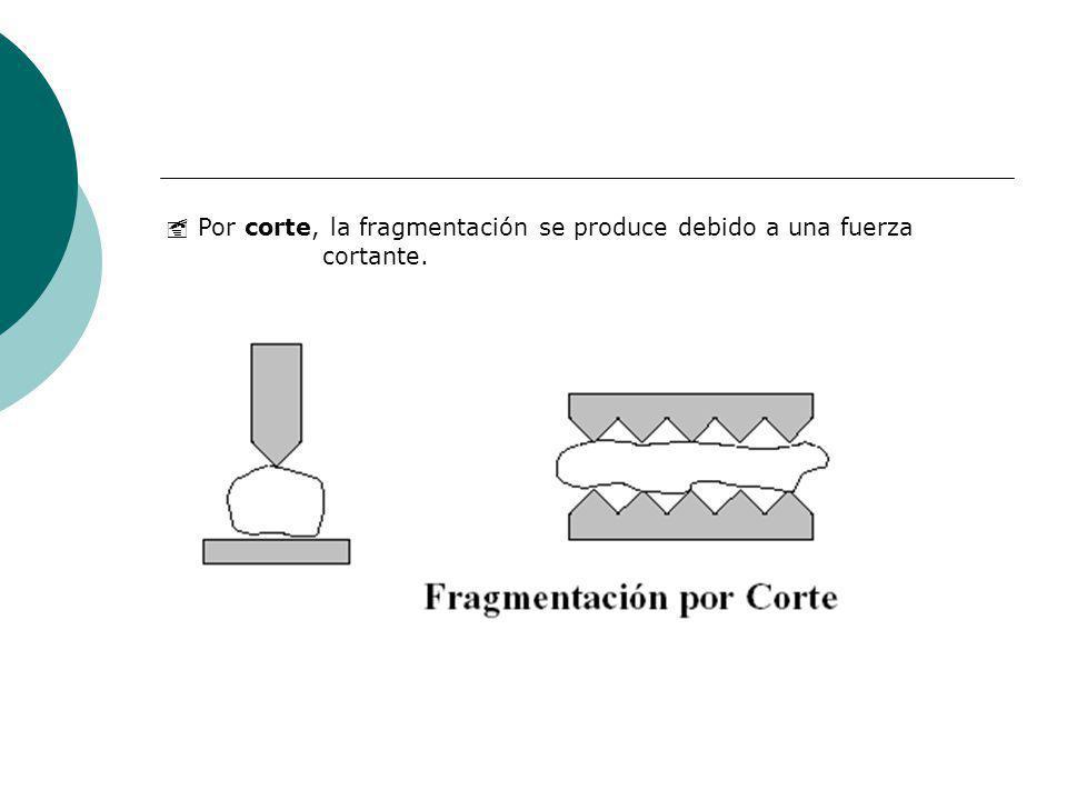 Por corte, la fragmentación se produce debido a una fuerza cortante.