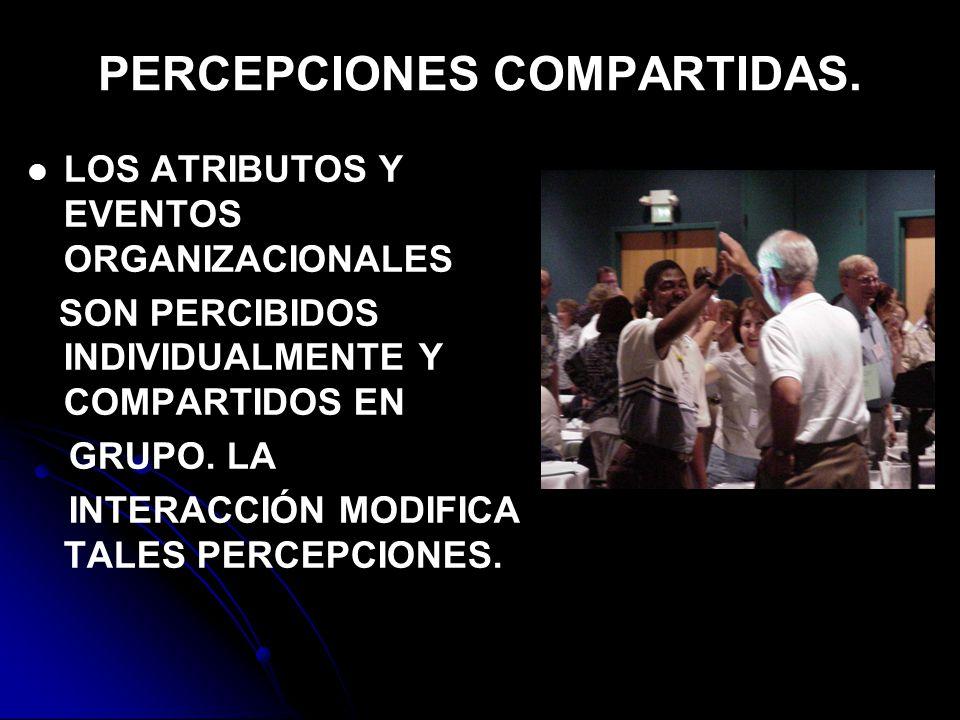 PERCEPCIONES COMPARTIDAS.