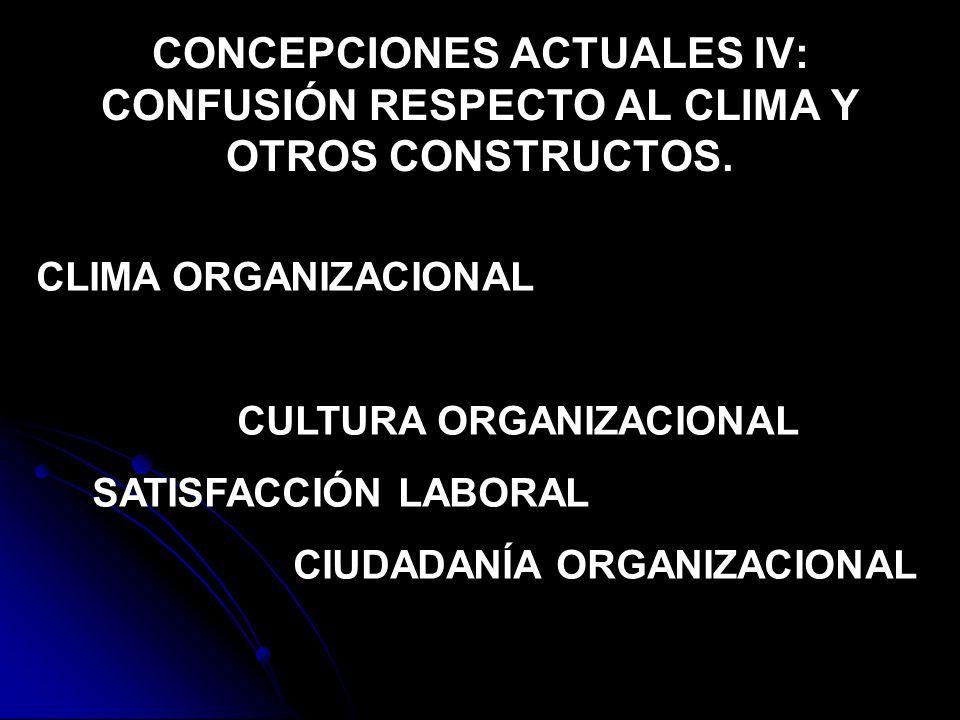 CONCEPCIONES ACTUALES IV: CONFUSIÓN RESPECTO AL CLIMA Y OTROS CONSTRUCTOS.