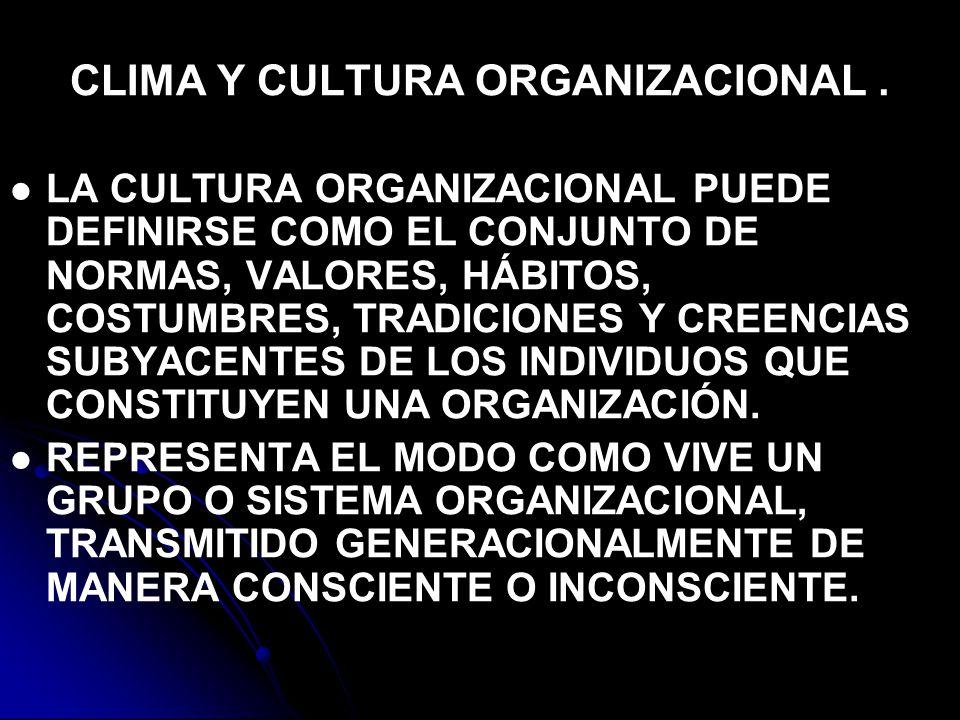 CLIMA Y CULTURA ORGANIZACIONAL.