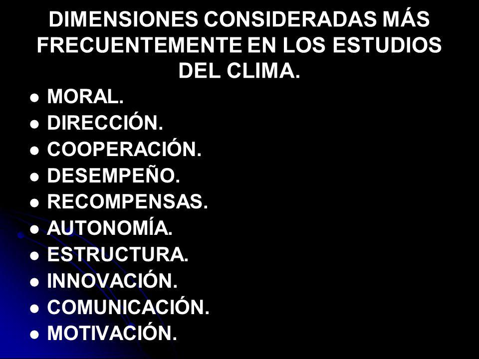 DIMENSIONES CONSIDERADAS MÁS FRECUENTEMENTE EN LOS ESTUDIOS DEL CLIMA.