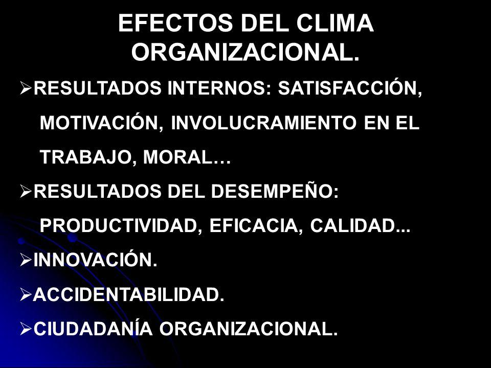 EFECTOS DEL CLIMA ORGANIZACIONAL.