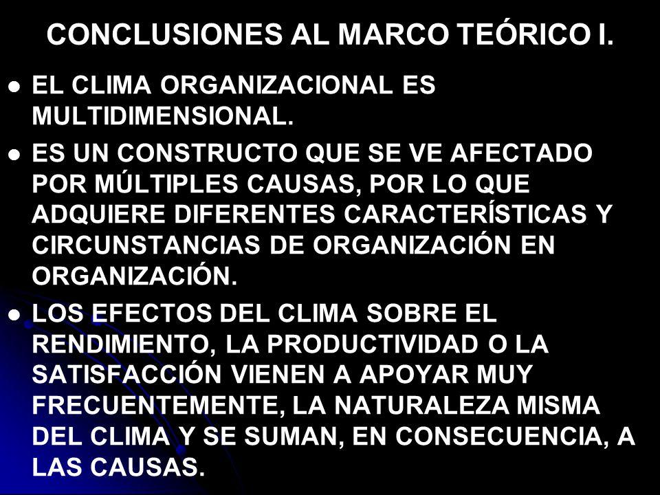 CONCLUSIONES AL MARCO TEÓRICO I.EL CLIMA ORGANIZACIONAL ES MULTIDIMENSIONAL.