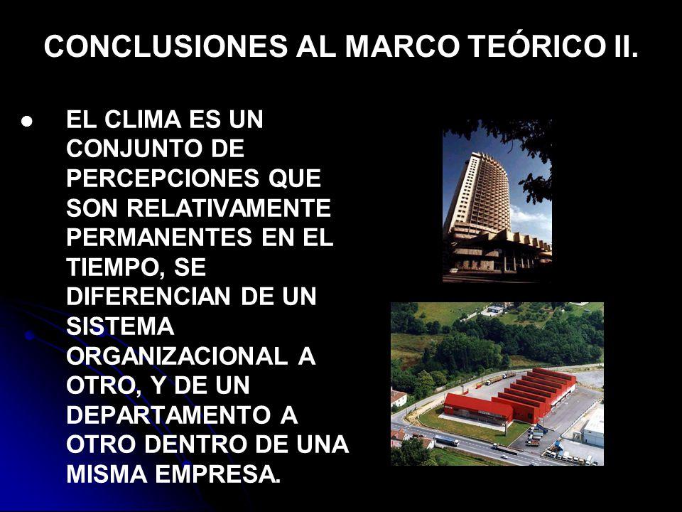 CONCLUSIONES AL MARCO TEÓRICO II.