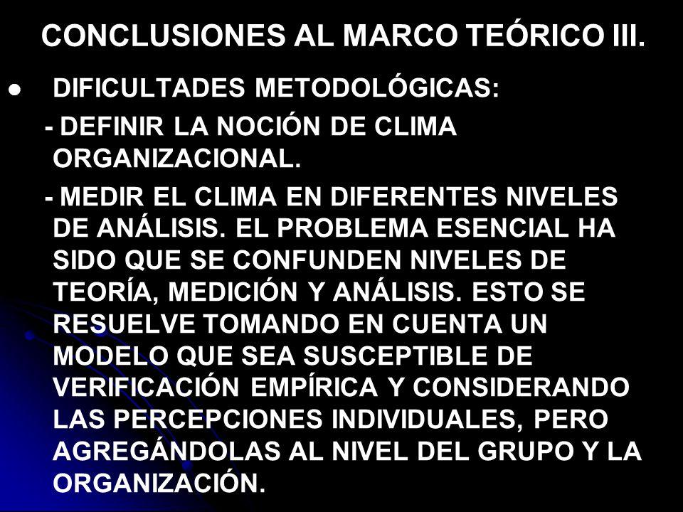 CONCLUSIONES AL MARCO TEÓRICO III.