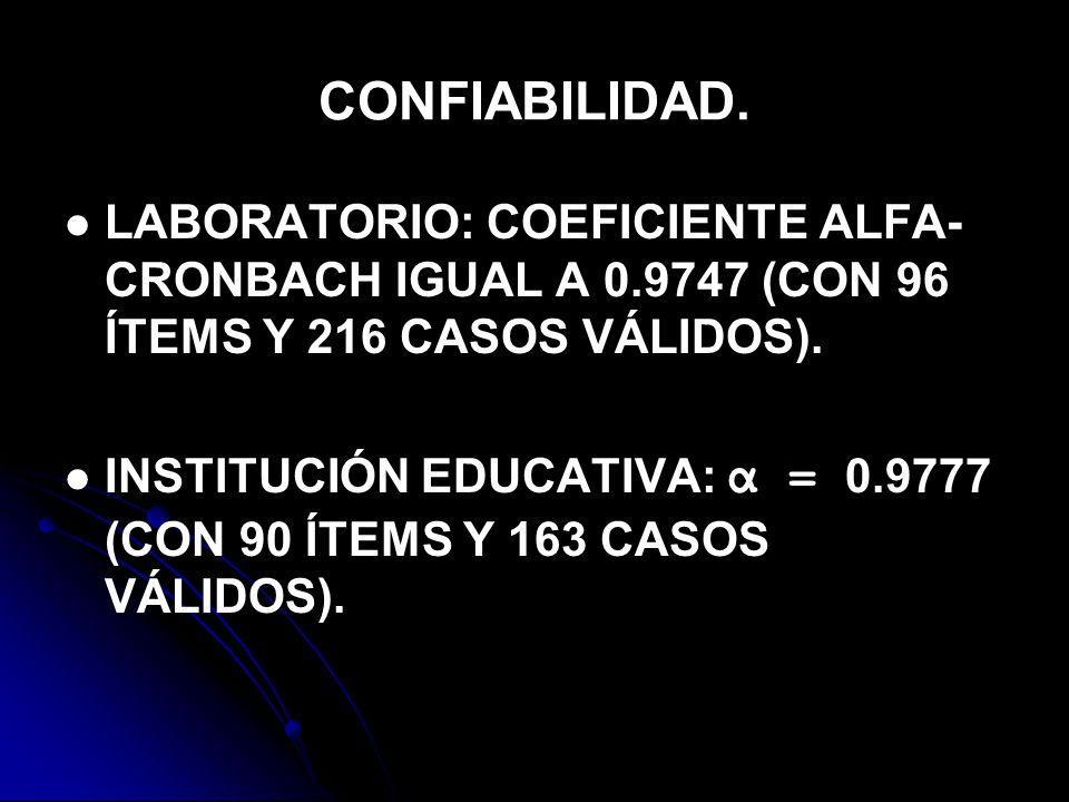 CONFIABILIDAD.