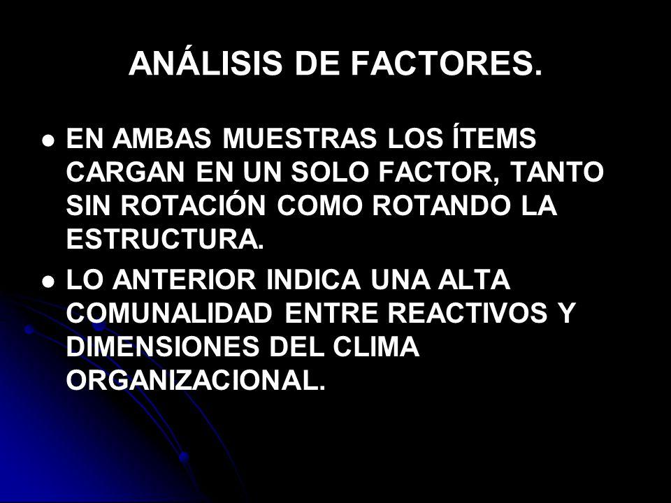 ANÁLISIS DE FACTORES.