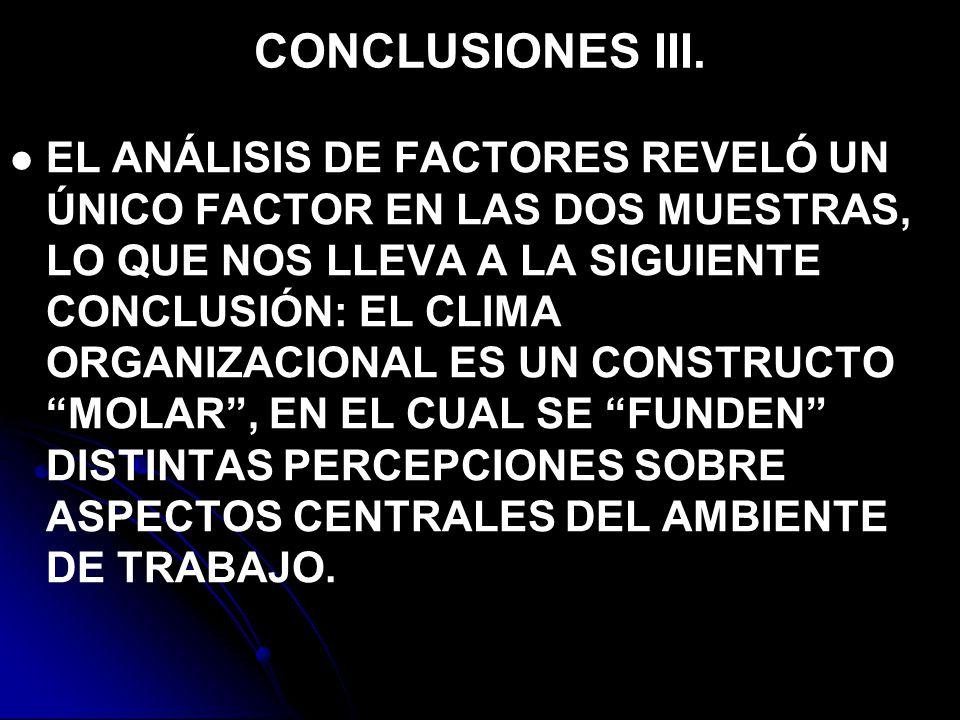 CONCLUSIONES III.