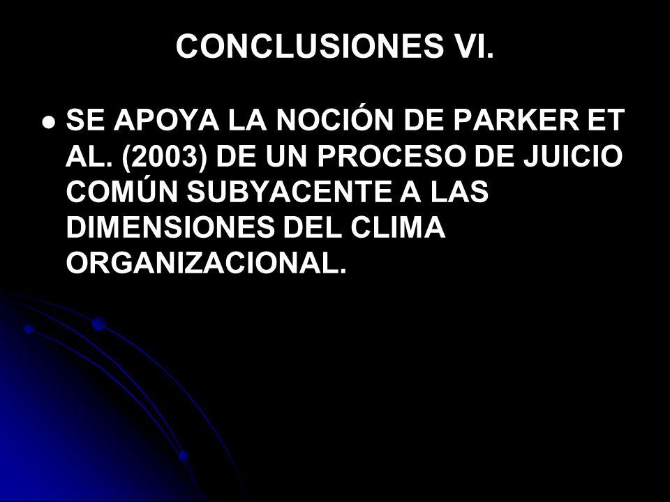 CONCLUSIONES VI.SE APOYA LA NOCIÓN DE PARKER ET AL.
