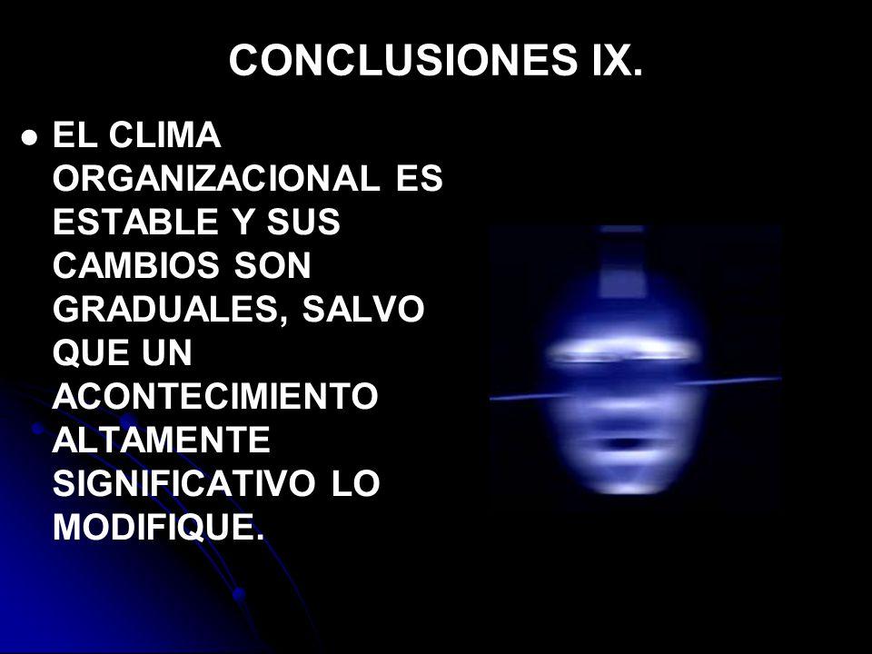 CONCLUSIONES IX.