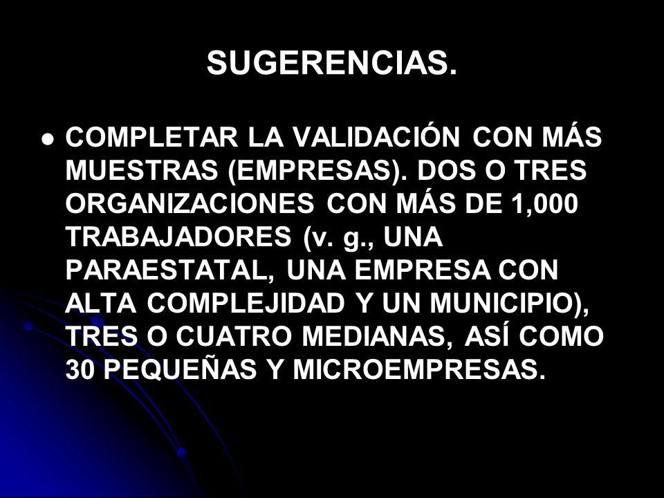 SUGERENCIAS.COMPLETAR LA VALIDACIÓN CON MÁS MUESTRAS (EMPRESAS).