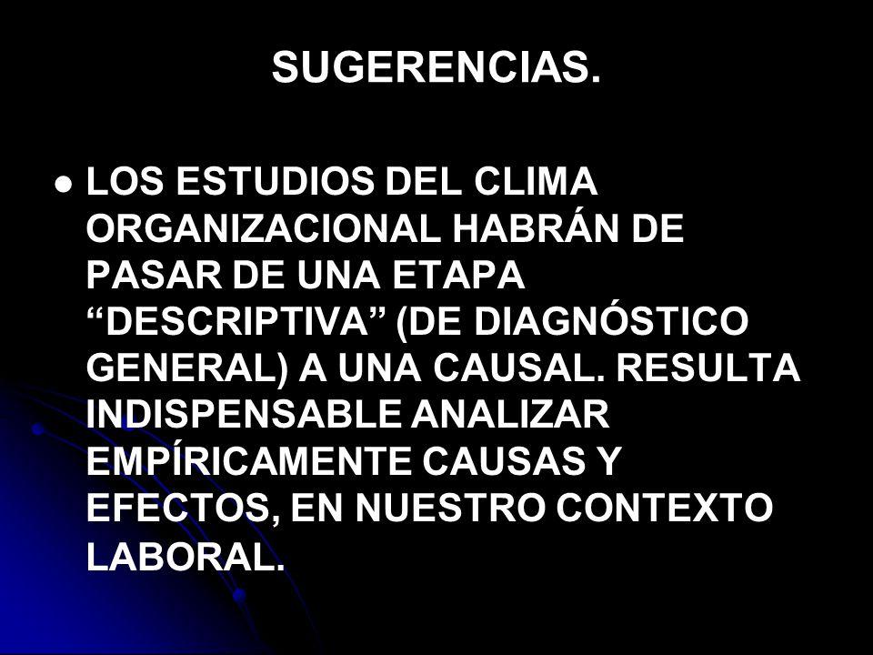 SUGERENCIAS.