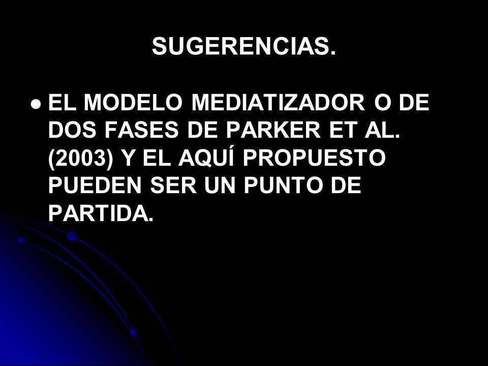 SUGERENCIAS.EL MODELO MEDIATIZADOR O DE DOS FASES DE PARKER ET AL.