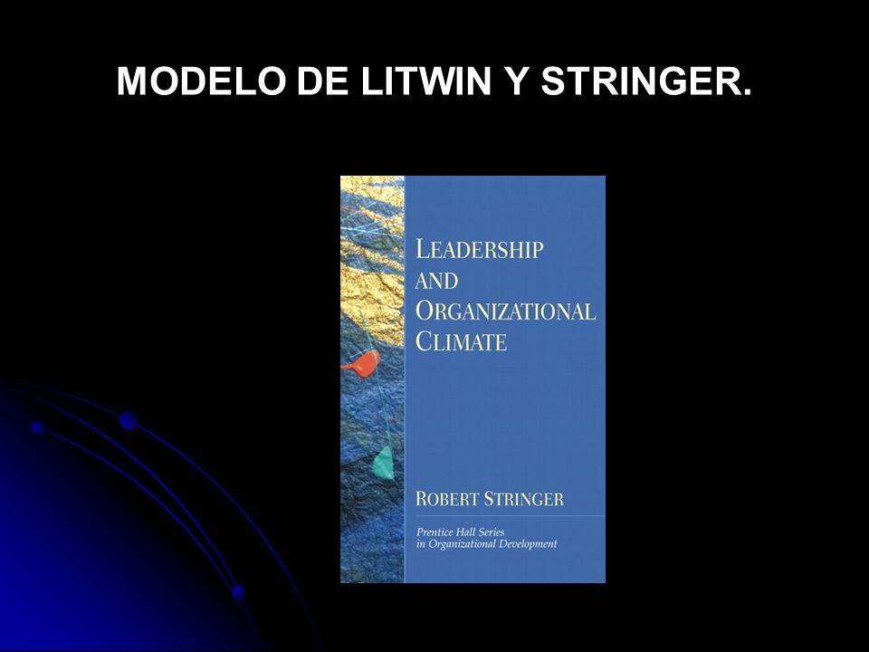 MODELO DE LITWIN Y STRINGER.