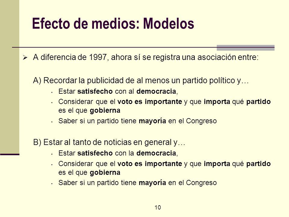 10 Efecto de medios: Modelos A diferencia de 1997, ahora sí se registra una asociación entre: A) Recordar la publicidad de al menos un partido polític