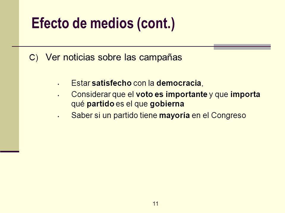 11 Efecto de medios (cont.) C) Ver noticias sobre las campañas Estar satisfecho con la democracia, Considerar que el voto es importante y que importa