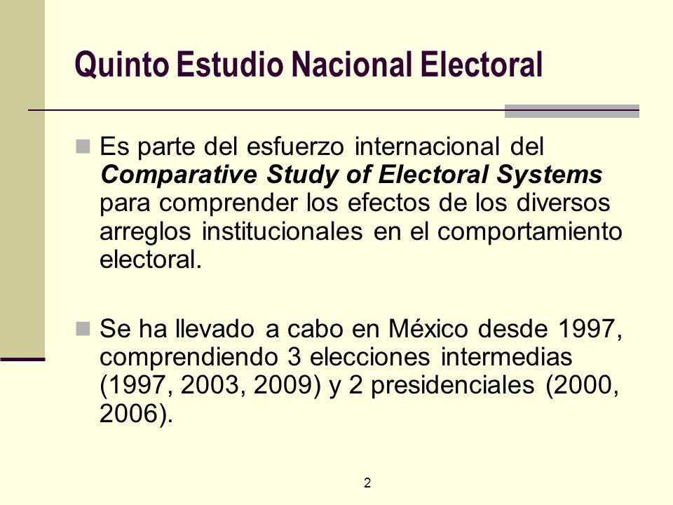 3 Módulos La encuesta CIDE-CSES se compone de: Un módulo que es parte el comparativo internacional Un módulo de seguimiento con los temas clásicos del comportamiento electoral Un módulo de cuestiones coyunturales